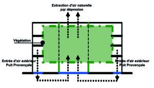 HAC diagram